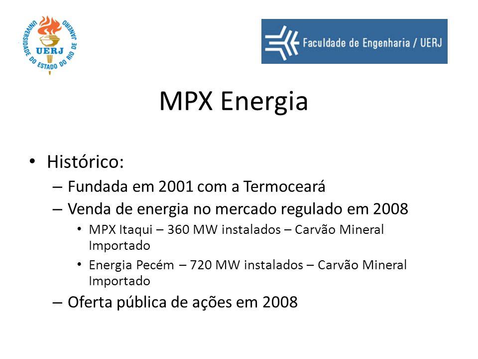 MPX Energia Histórico: Fundada em 2001 com a Termoceará