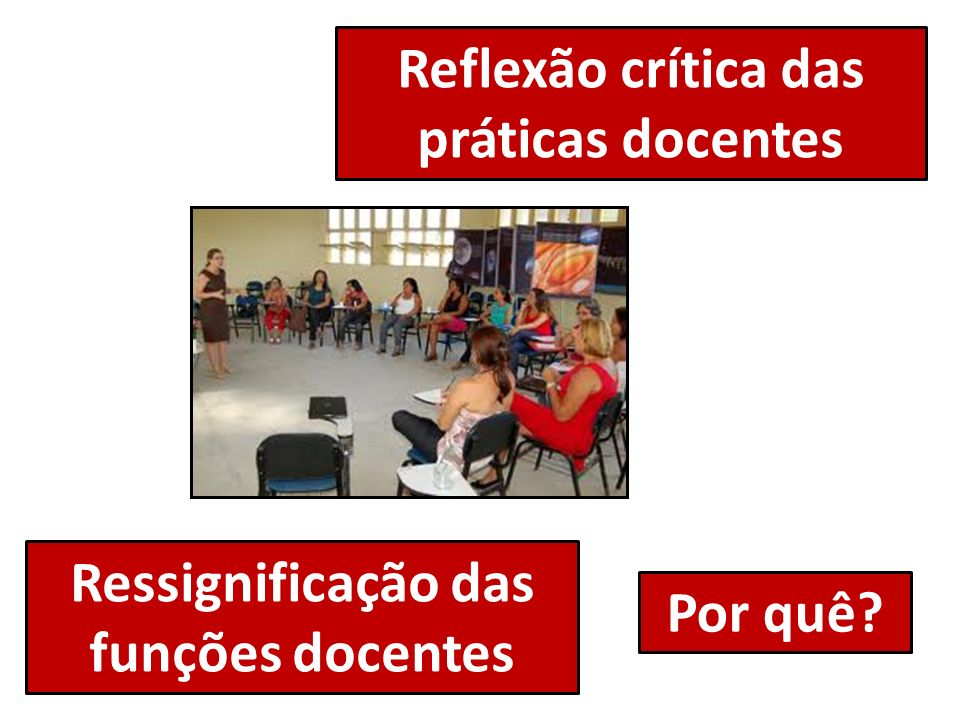 Reflexão crítica das práticas docentes
