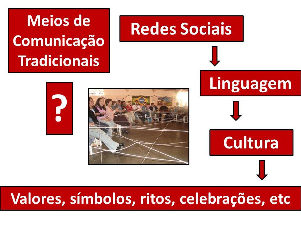 Redes Sociais Linguagem Cultura Meios de Comunicação Tradicionais