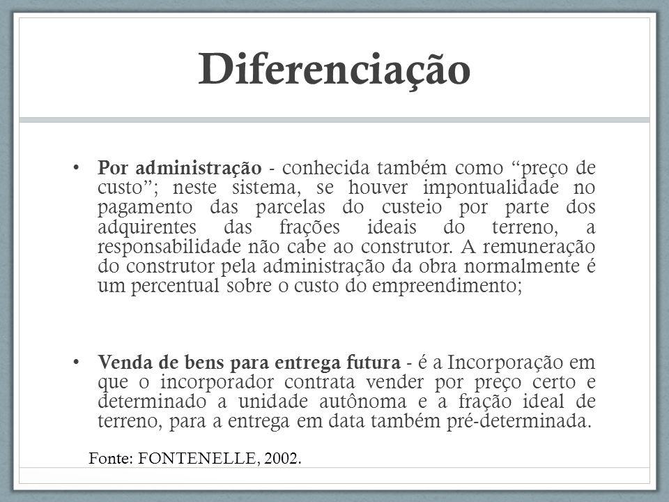 Diferenciação