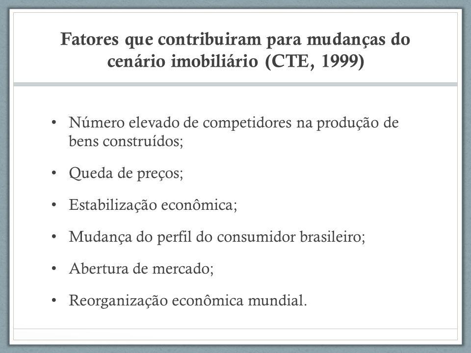 Fatores que contribuiram para mudanças do cenário imobiliário (CTE, 1999)