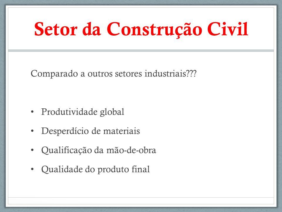 Setor da Construção Civil