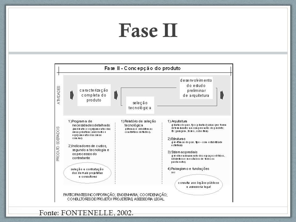Fase II Fonte: FONTENELLE, 2002.