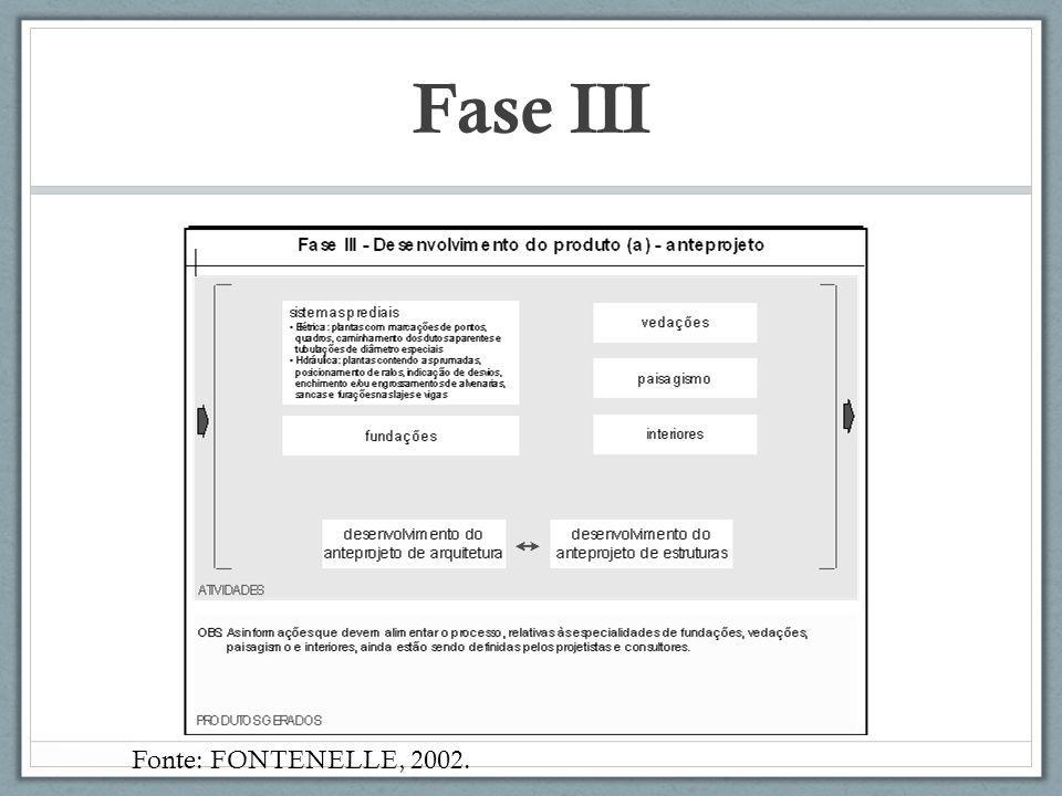 Fase III Fonte: FONTENELLE, 2002.