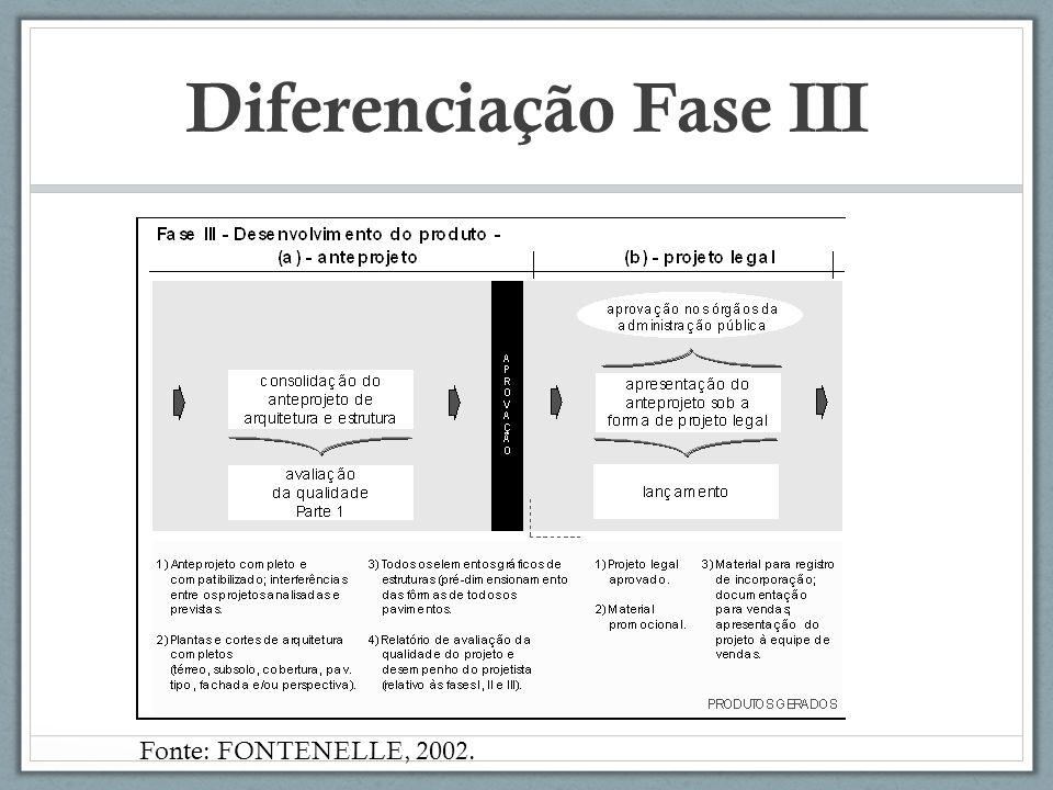 Diferenciação Fase III
