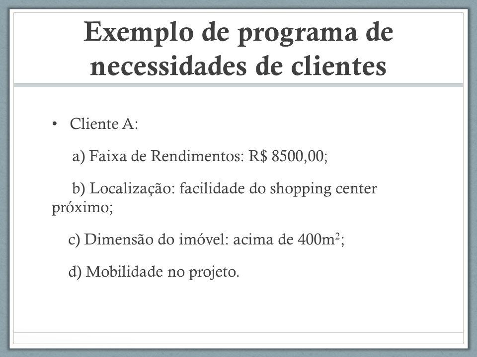 Exemplo de programa de necessidades de clientes