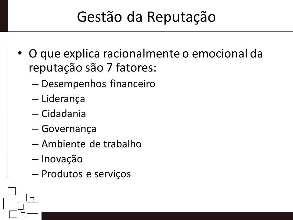 Gestão da Reputação O que explica racionalmente o emocional da reputação são 7 fatores: Desempenhos financeiro.