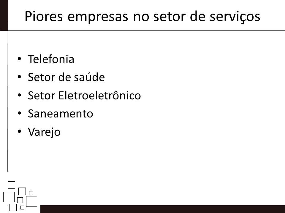 Piores empresas no setor de serviços