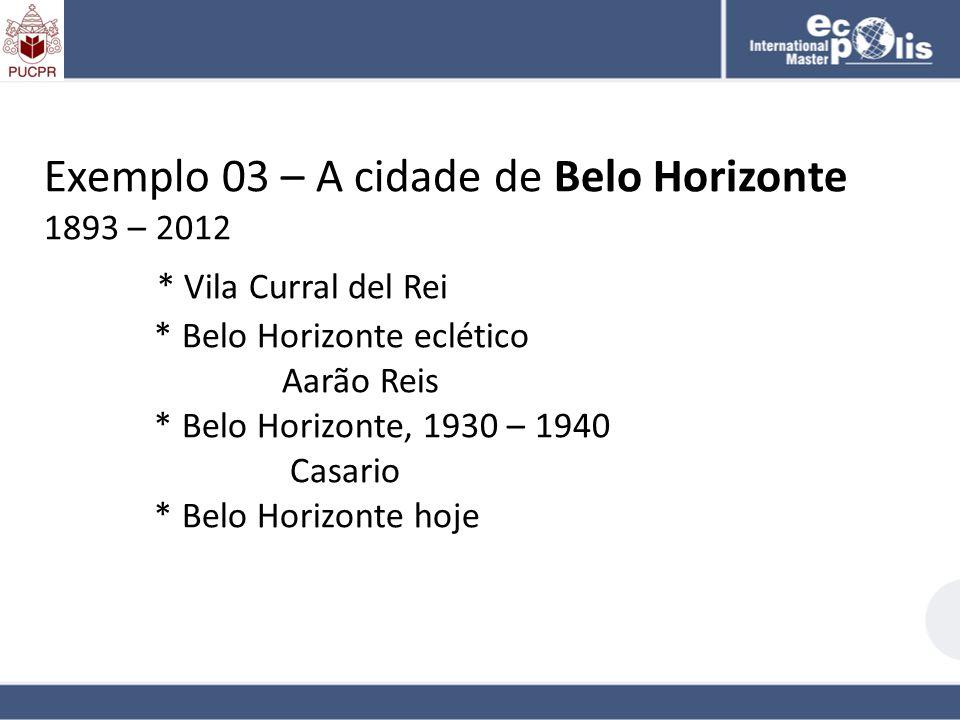 Exemplo 03 – A cidade de Belo Horizonte 1893 – 2012