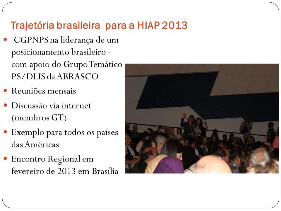 Trajetória brasileira para a HIAP 2013