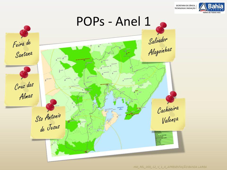 POPs - Anel 1 Salvador Feira de Santana Alagoinhas Cruz das Almas