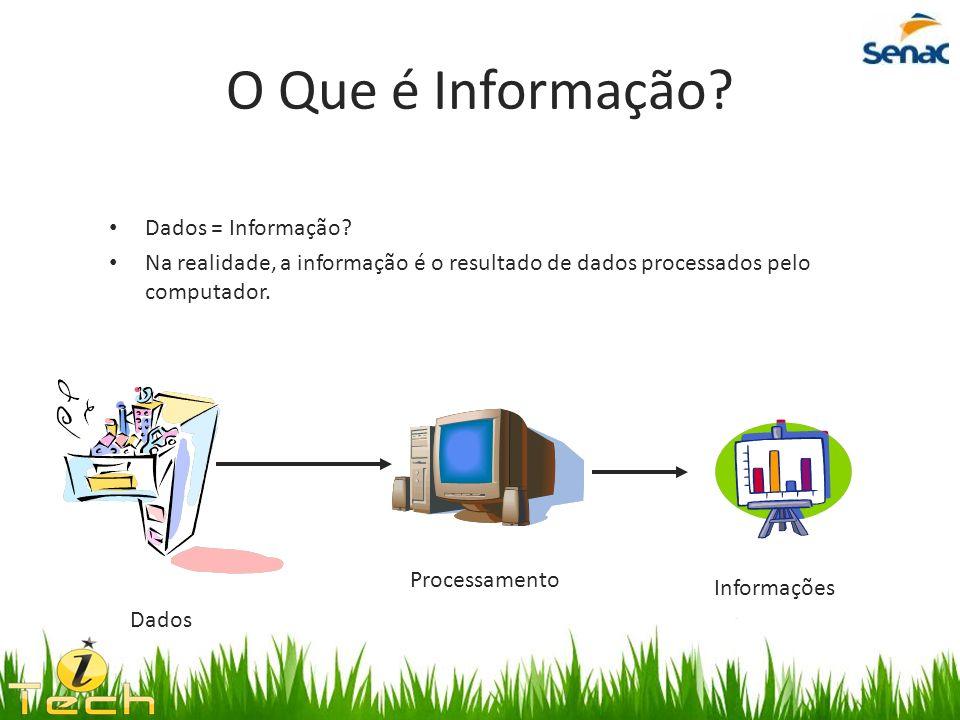 O Que é Informação Dados = Informação