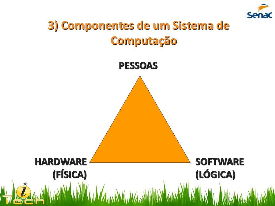3) Componentes de um Sistema de Computação