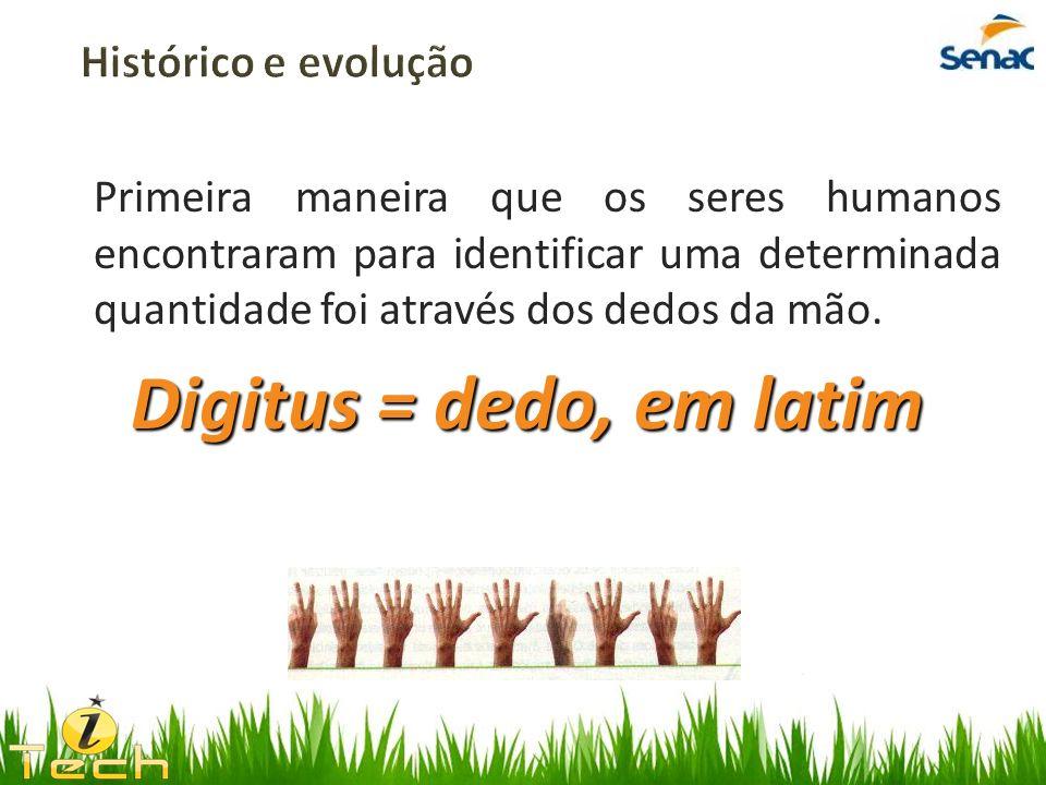 Digitus = dedo, em latim Histórico e evolução