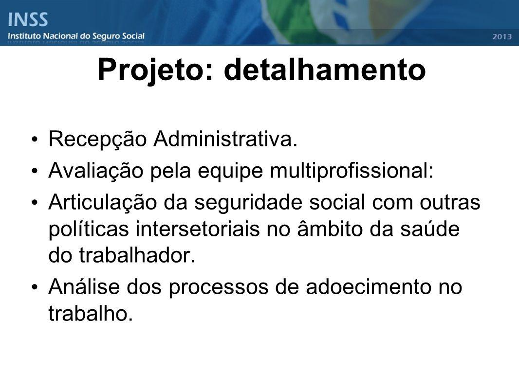 Projeto: detalhamento