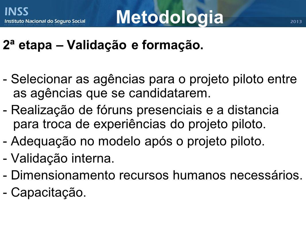 Metodologia 2ª etapa – Validação e formação.