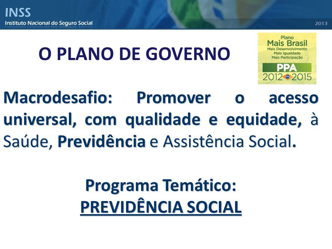 Programa Temático: PREVIDÊNCIA SOCIAL