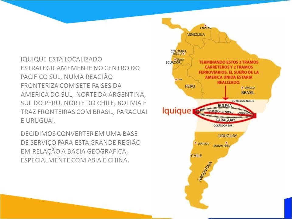 IQUIQUE ESTA LOCALIZADO ESTRATEGICAMEMENTE NO CENTRO DO PACIFICO SUL, NUMA REAGIÃO FRONTERIZA COM SETE PAISES DA AMERICA DO SUL, NORTE DA ARGENTINA, SUL DO PERU, NORTE DO CHILE, BOLIVIA E TRAZ FRONTEIRAS COM BRASIL, PARAGUAI E URUGUAI.