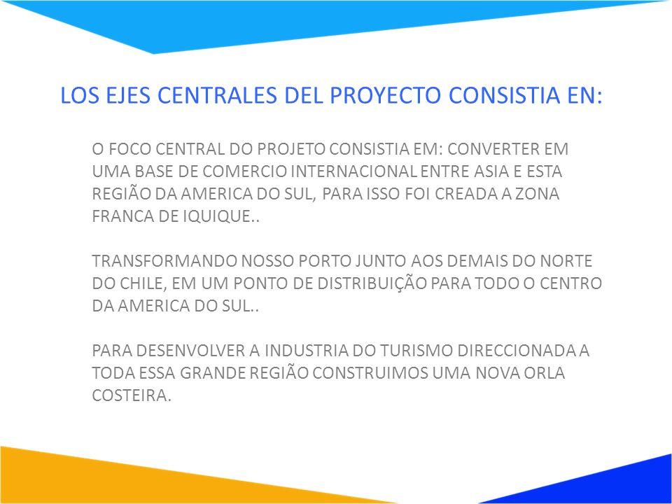 LOS EJES CENTRALES DEL PROYECTO CONSISTIA EN: