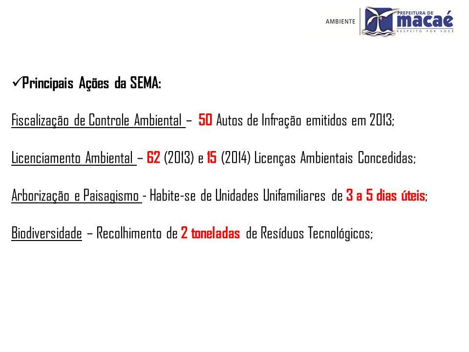 Principais Ações da SEMA: