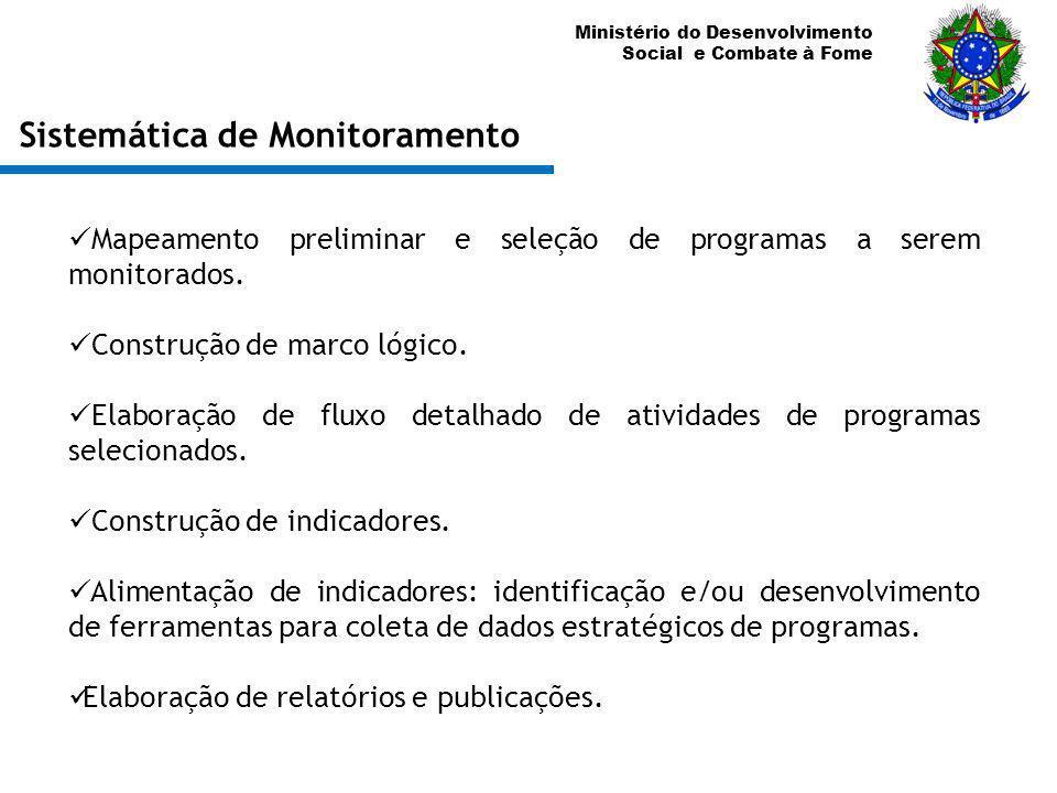Sistemática de Monitoramento
