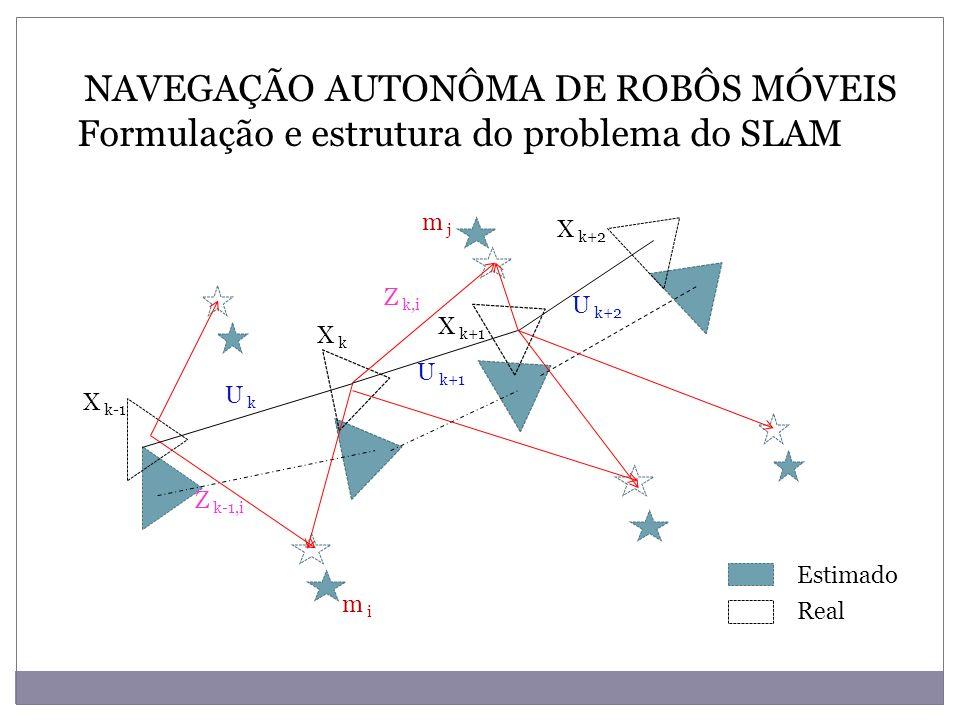 NAVEGAÇÃO AUTONÔMA DE ROBÔS MÓVEIS