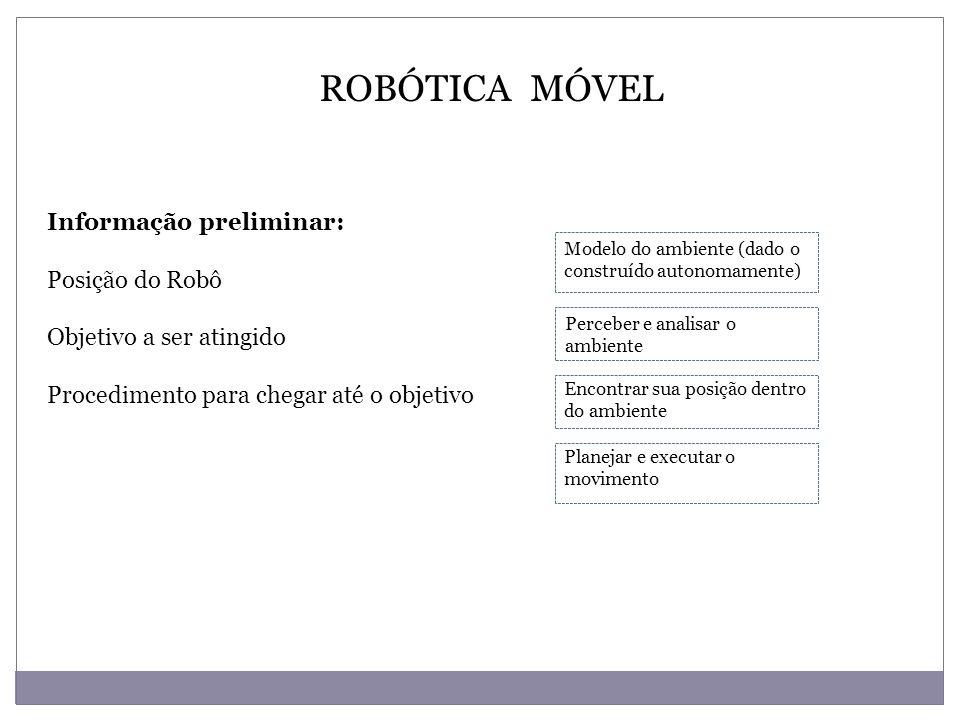 ROBÓTICA MÓVEL Informação preliminar: Posição do Robô