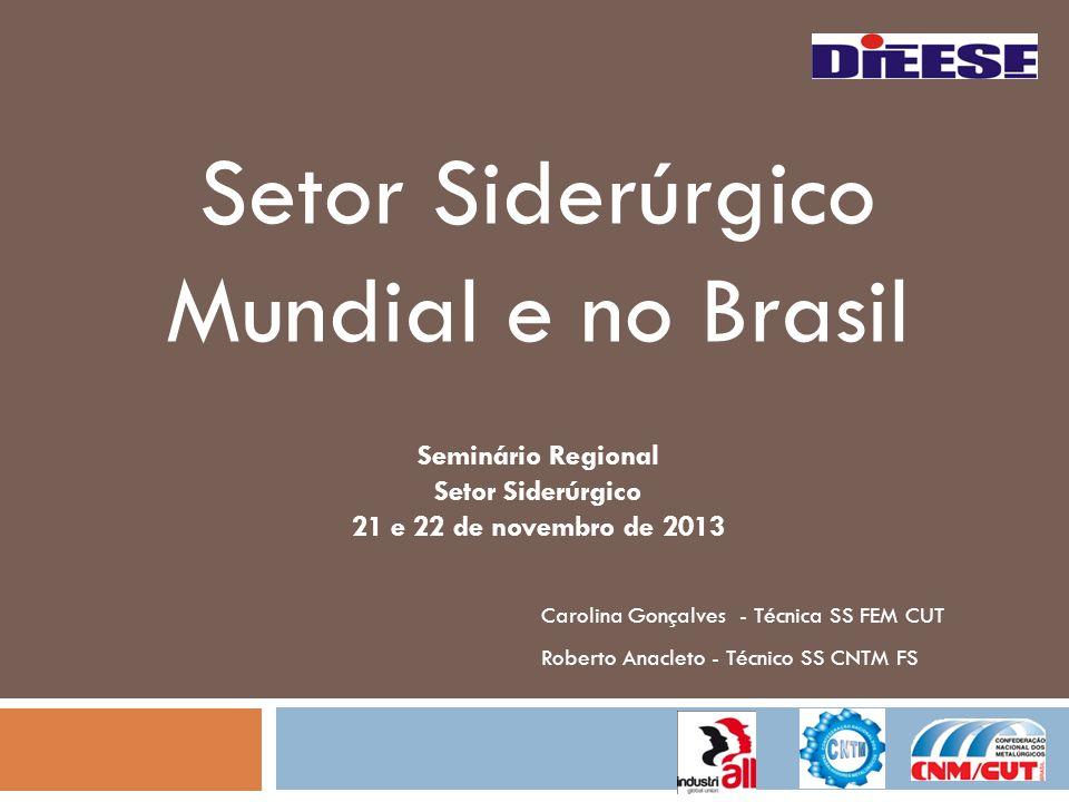 Setor Siderúrgico Mundial e no Brasil