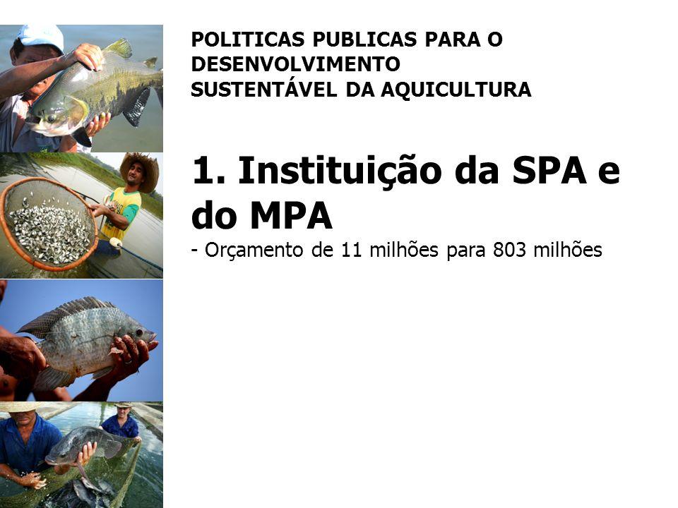 POLITICAS PUBLICAS PARA O DESENVOLVIMENTO SUSTENTÁVEL DA AQUICULTURA 1