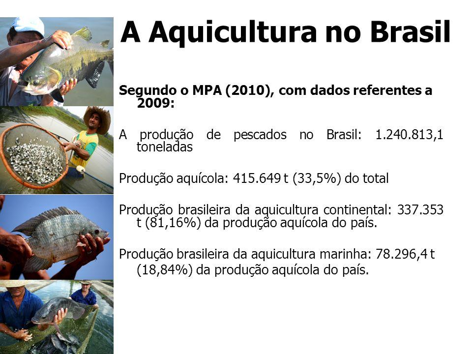 A Aquicultura no Brasil