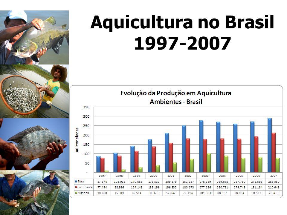 Aquicultura no Brasil 1997-2007