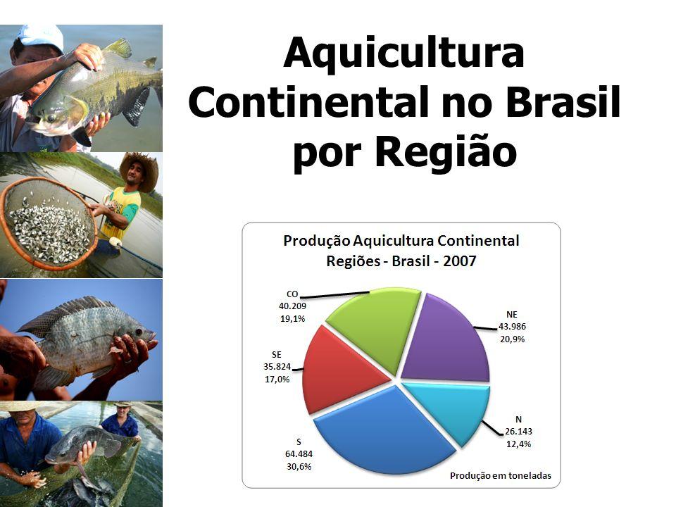 Aquicultura Continental no Brasil por Região