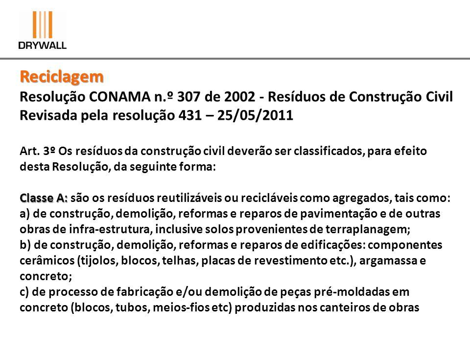 Reciclagem Resolução CONAMA n.º 307 de 2002 - Resíduos de Construção Civil. Revisada pela resolução 431 – 25/05/2011.