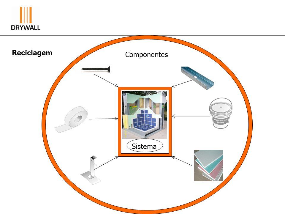 Reciclagem Componentes Sistema
