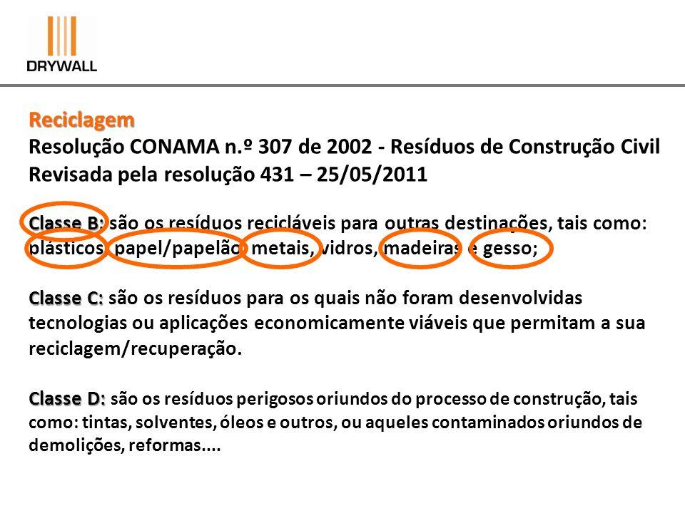 Resolução CONAMA n.º 307 de 2002 - Resíduos de Construção Civil
