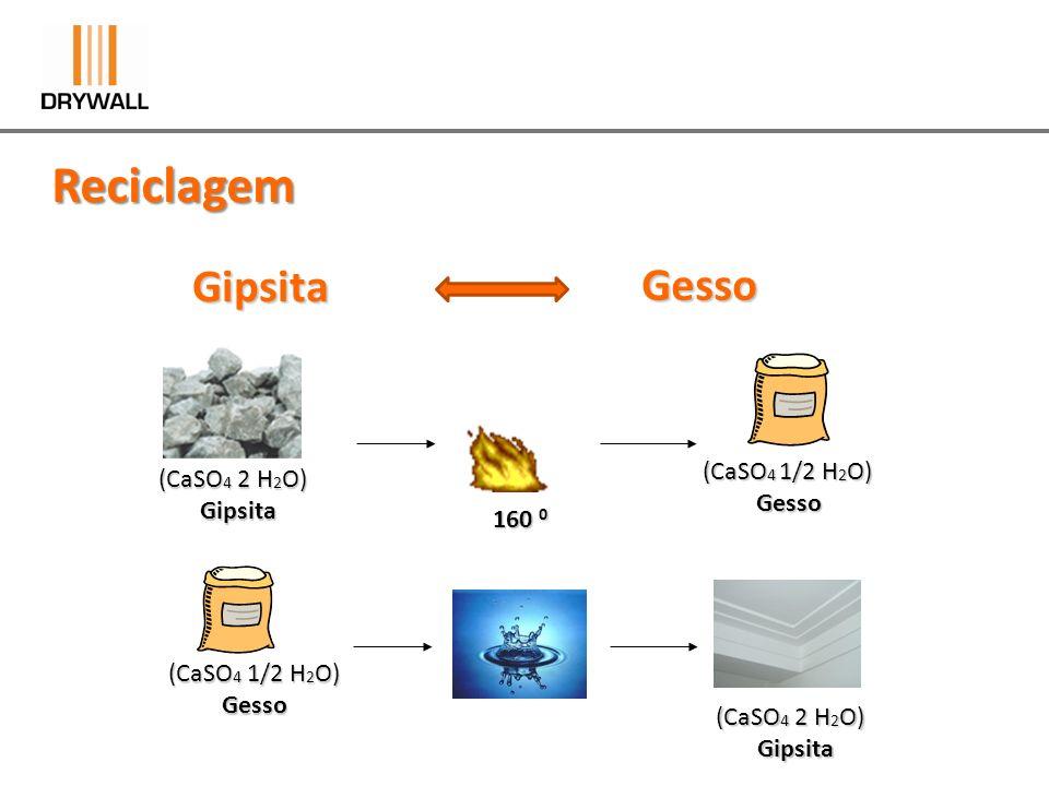 Reciclagem Gipsita Gesso (CaSO4 1/2 H2O) (CaSO4 2 H2O) Gesso Gipsita