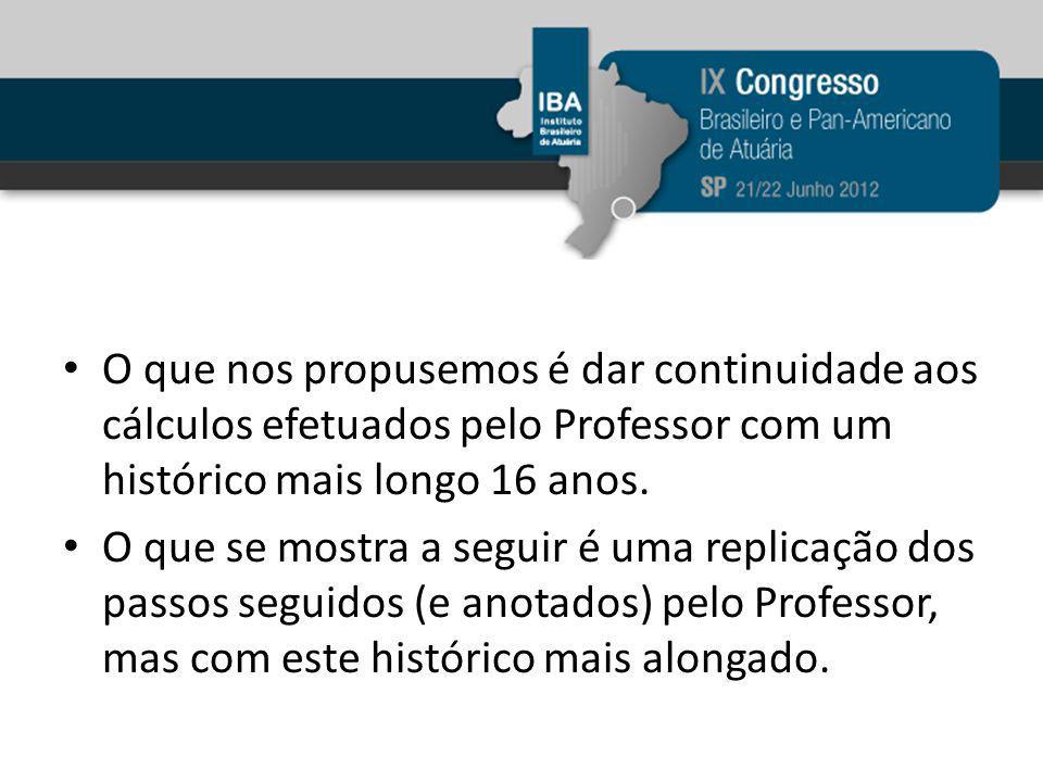 O que nos propusemos é dar continuidade aos cálculos efetuados pelo Professor com um histórico mais longo 16 anos.