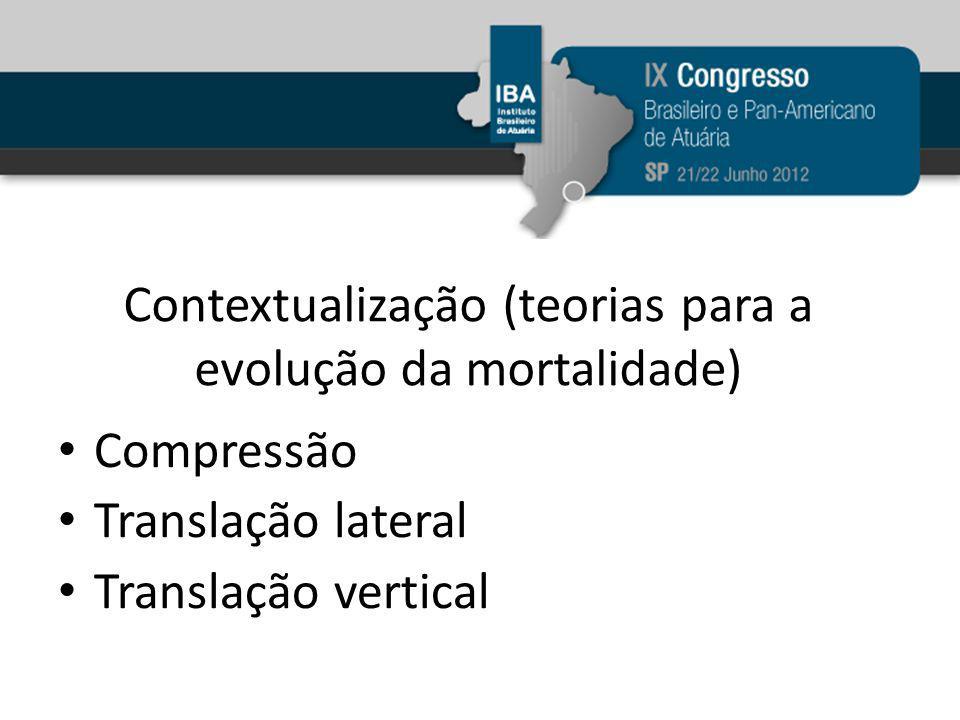 Contextualização (teorias para a evolução da mortalidade)