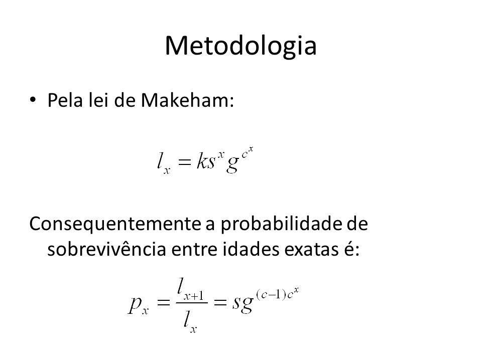 Metodologia Pela lei de Makeham: