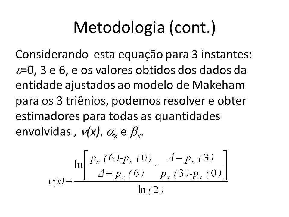 Metodologia (cont.)