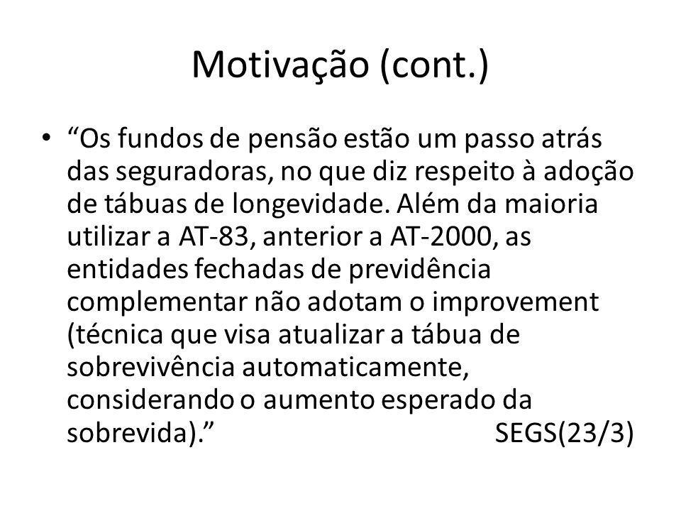 Motivação (cont.)