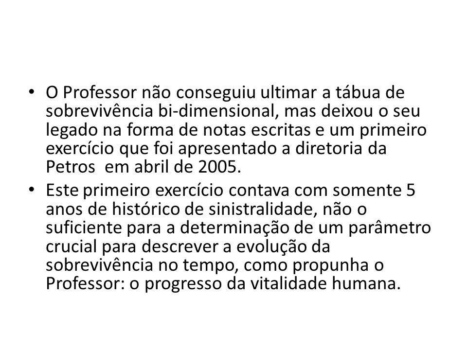 O Professor não conseguiu ultimar a tábua de sobrevivência bi-dimensional, mas deixou o seu legado na forma de notas escritas e um primeiro exercício que foi apresentado a diretoria da Petros em abril de 2005.