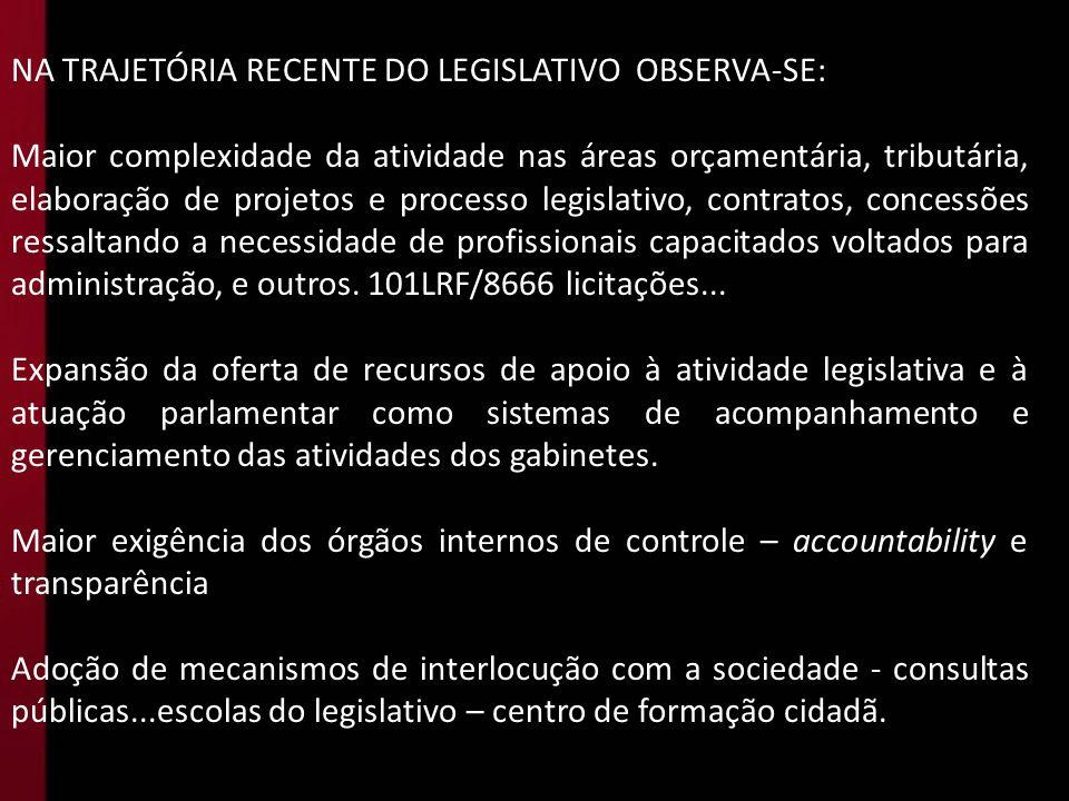 NA TRAJETÓRIA RECENTE DO LEGISLATIVO OBSERVA-SE: