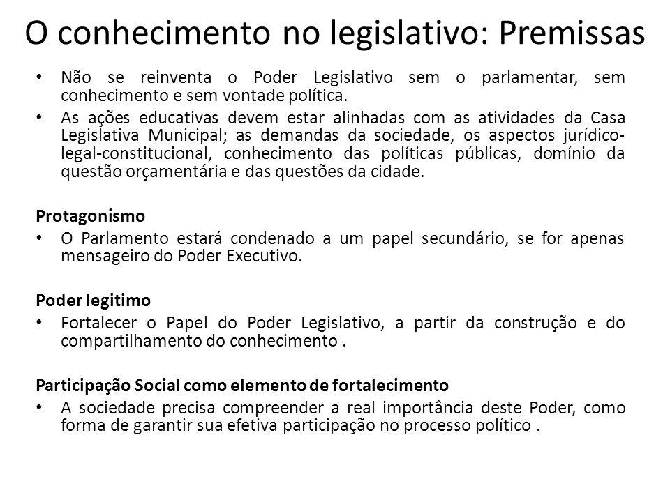 O conhecimento no legislativo: Premissas