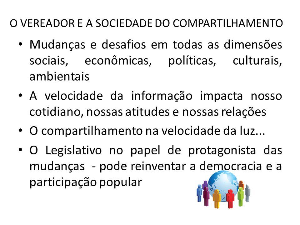 O VEREADOR E A SOCIEDADE DO COMPARTILHAMENTO