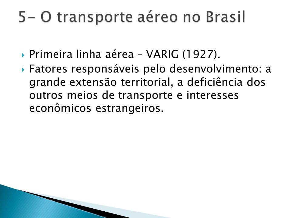 5- O transporte aéreo no Brasil