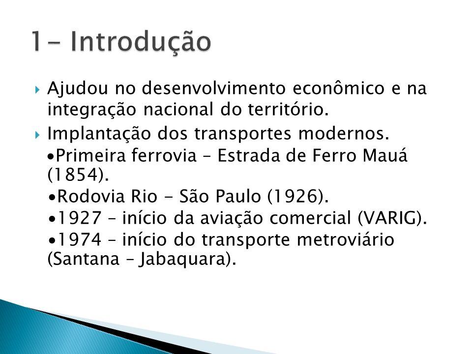 1- Introdução Ajudou no desenvolvimento econômico e na integração nacional do território. Implantação dos transportes modernos.