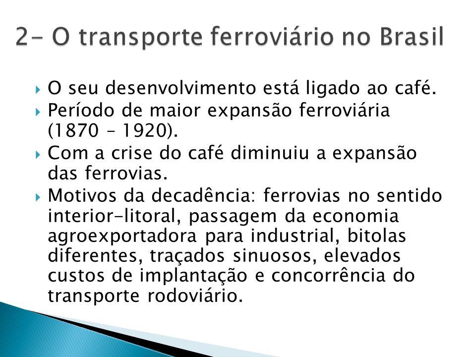 2- O transporte ferroviário no Brasil