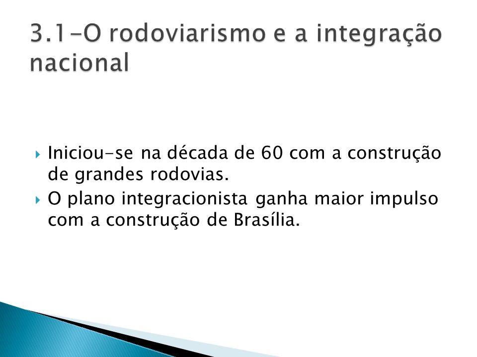3.1-O rodoviarismo e a integração nacional