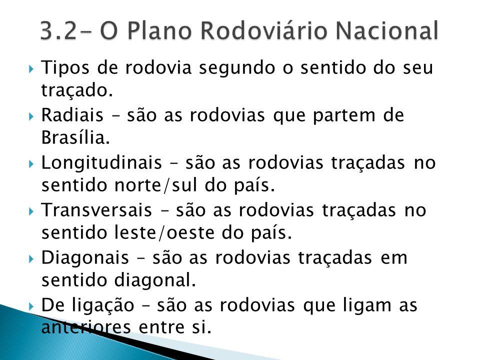3.2- O Plano Rodoviário Nacional
